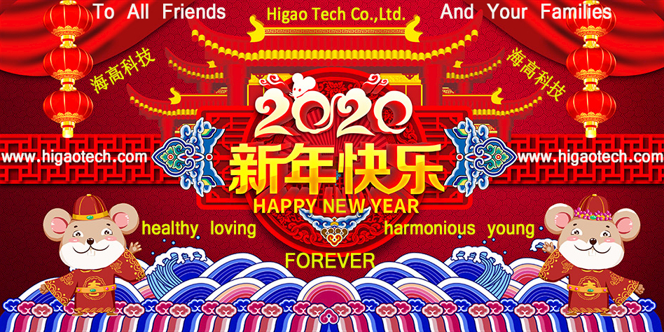 Higao Tech Co.,Ltd. Year 2020